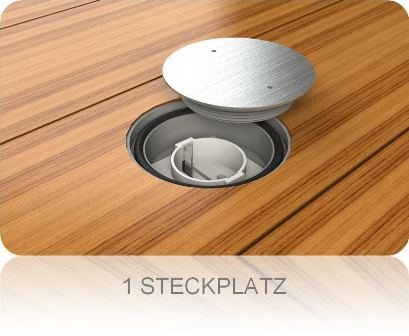 Steckdosen Im Fußboden ~ Bodensteckdosen außen bep